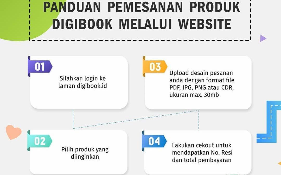 Percetakan dan Digital Printing Semarang