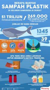 infografis lama penguraian sampah - manfaat menggunakan botol minum tumbler